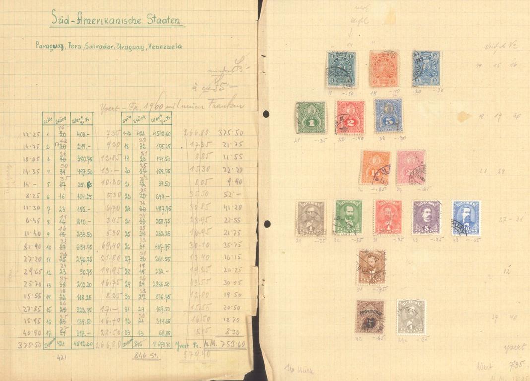 SÜDAMERIKA ab KLASSIK bis circa 1930, interessantes Angebot!