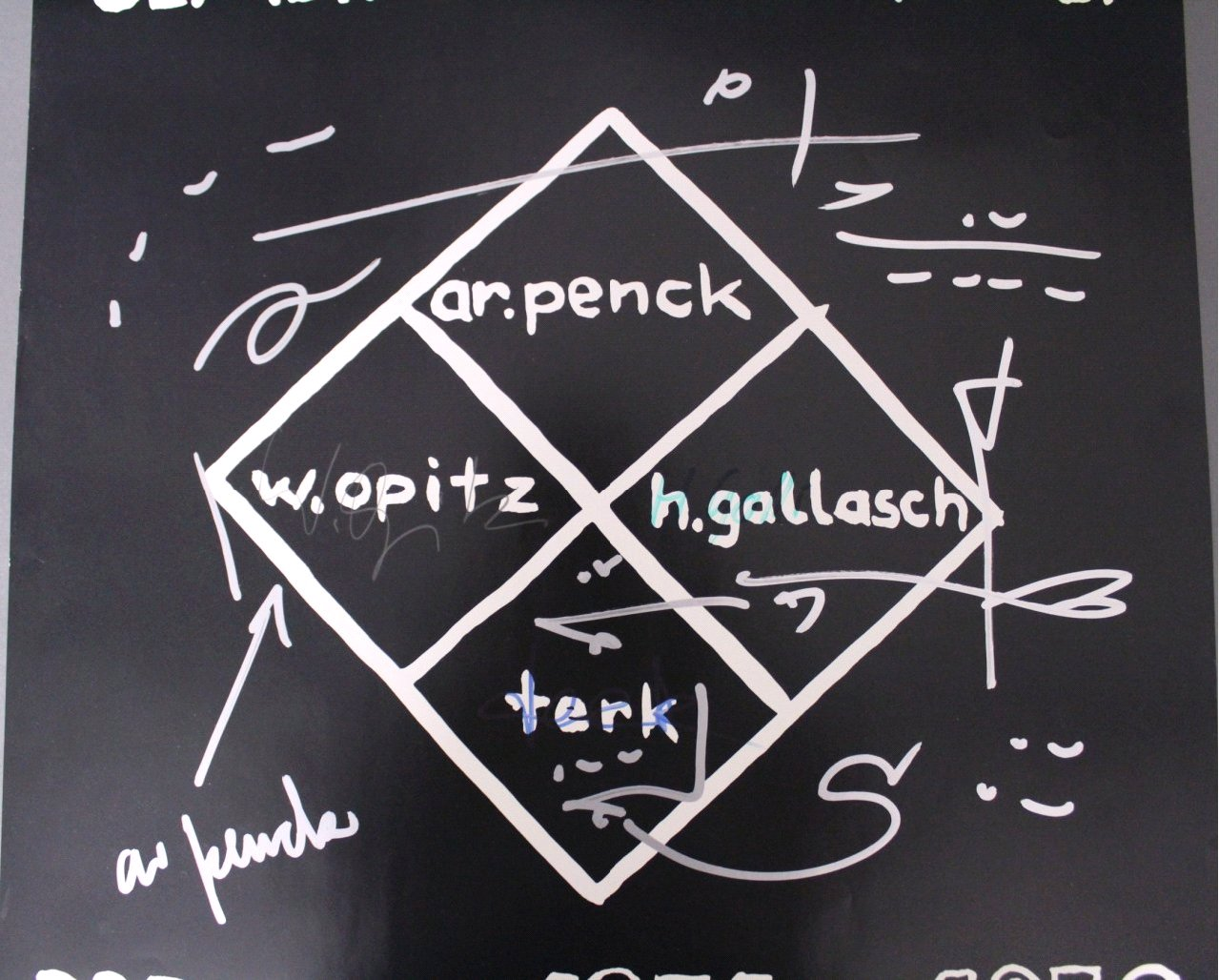 A.R. Penck, H. Gallasch, W. Opitz u. Terk