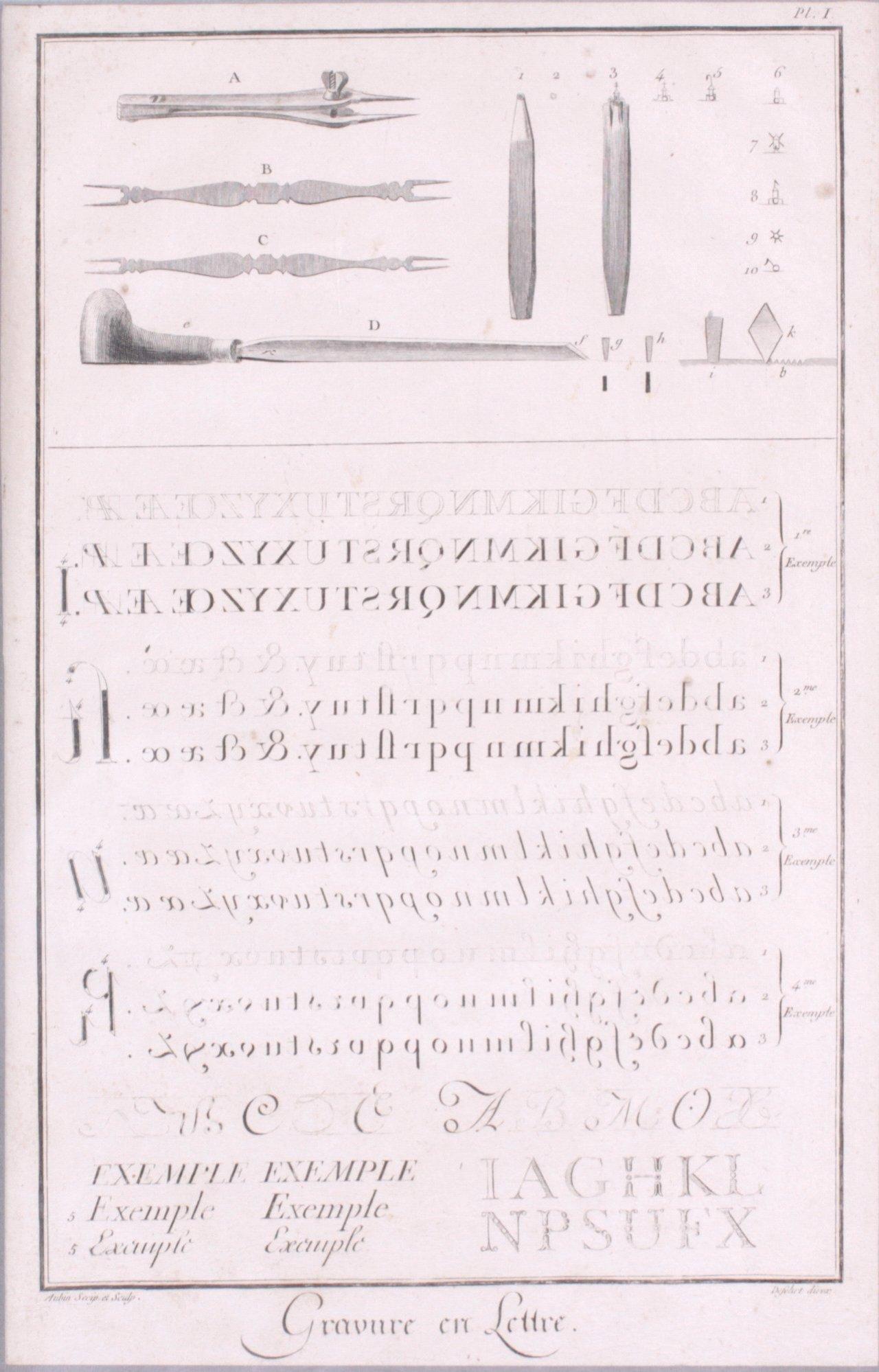 Kupferstich aus dem 18. Jh. von Defehrt