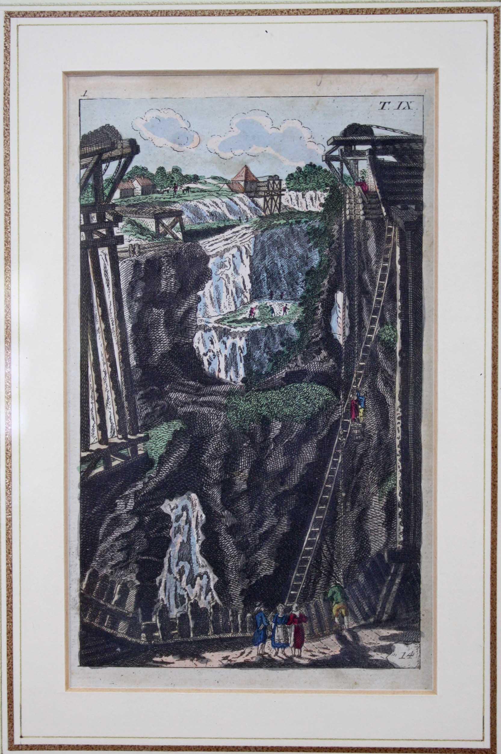 Bergbau. 2 Kupferstiche, 18. Jahrhundert-2